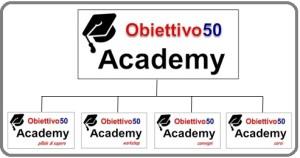 Obiettivo50 Academy